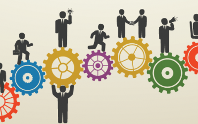 Aziende produttive e risorse umane: un investimento invisibile